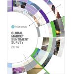 Annual Member Survey