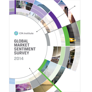 Global Market Sentiment Survey