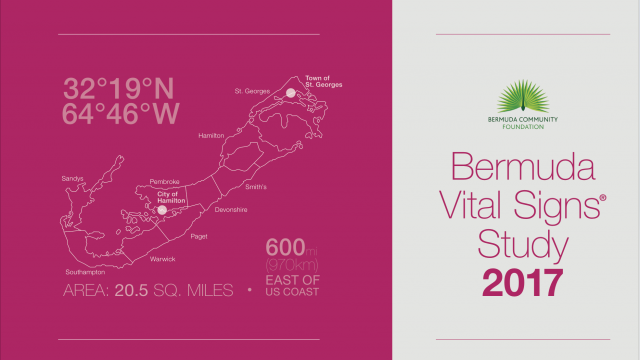 Bermuda Vital Signs Study 2017 – Media Coverage